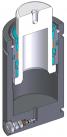 Инструментальная газовая пружина c повышенным усилием от STAMO